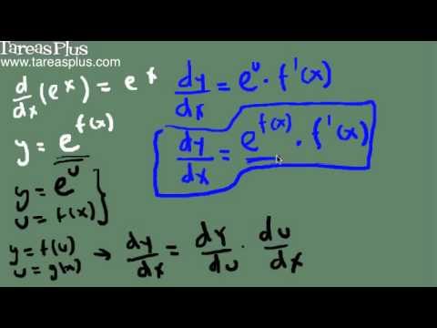 Derivada de la función exponencial de base e (demostración)