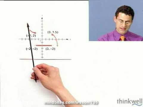 College Algebra: Piecewise-Defined Functions