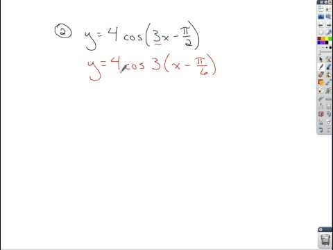 Trigonometry - Graphs of Sine and Cosine Functions