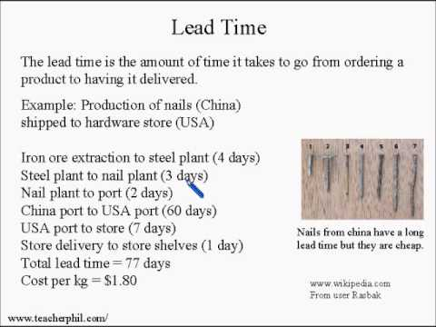Business and Finance Lesson 12: Supply Chain Management (Learn English)