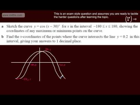 (25) Trigonometry Core 2 -Exam Question (6) trig graphs and equations