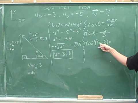 Physics: Vector components (74)