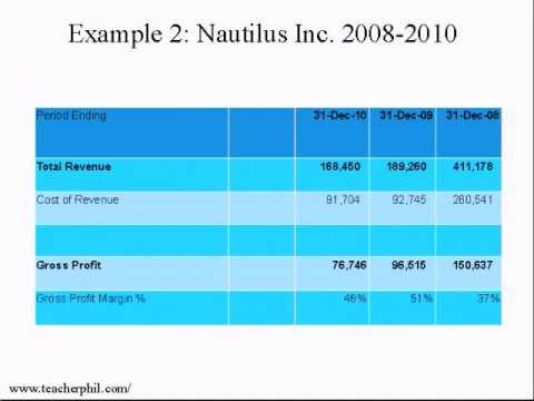Business and Finance Lesson 1: Gross Profit Margin (Business English Learning)