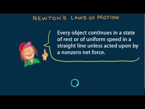 Hewitt-Drew-it! PHYSICS 16.Newton's Laws of Motion