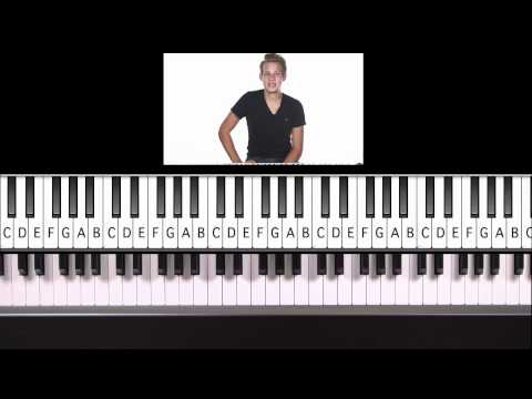 "How to Play ""Mama Mia"" by ABBA  on Piano"
