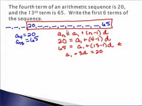 9.2 Arithmetic Sequences