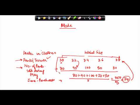 150- Math Class VII CBSE & ICSE   - Problem on Mode Continued
