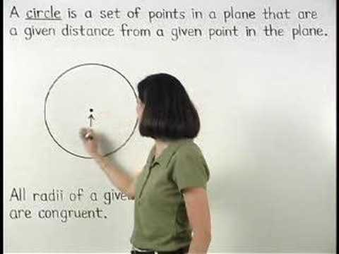 Definition of a Circle - Radius of a Circle - YourTeacher.com