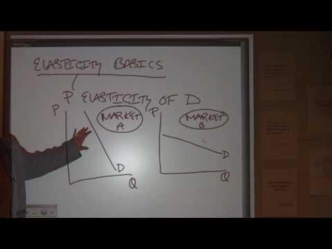 AP Microeconomics Unit 1 - Part 2