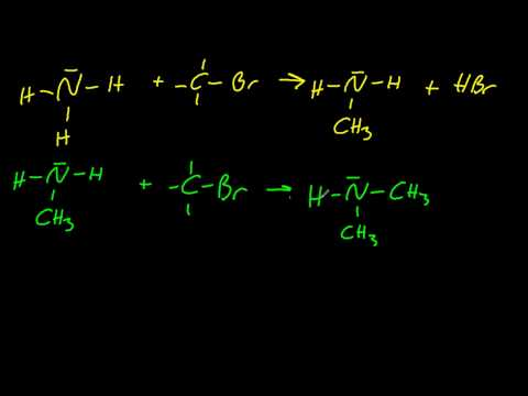 20.2.4 Describe the substitution reactions of halogenoalkanes with NH3 and KCN  IB Chemistry HL