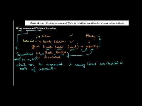 1174. Money Measurement Principle of Accounting