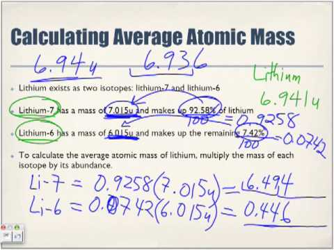 Calculating Average Atomic Mass Examples