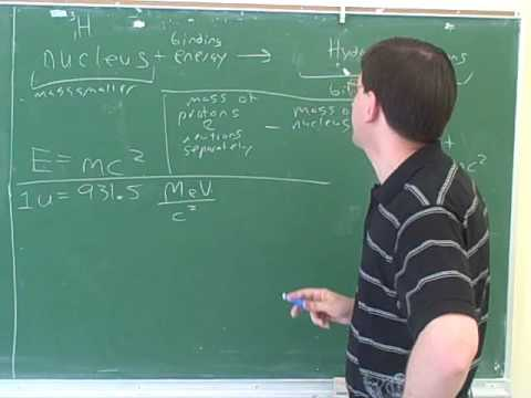 Mass defect and binding energy (3)