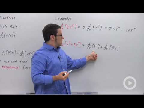 Calculus - Derivatives of Polynomial Functions