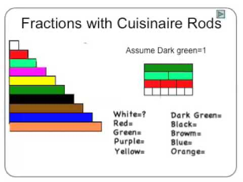 teaching fractions With Cuisinaire Rods