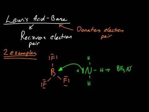 8.1.2 Deduce if a species could act as a Brønsted-Lowry and/or a Lewis acid/base IB Chemistry SL