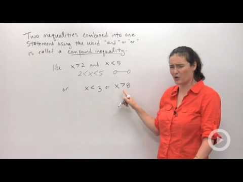 Solving and Graphing Compound Inequalities