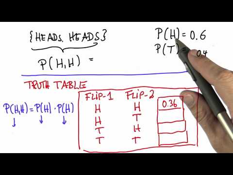 Two Flips 3 Solution - Intro to Statistics - Probability - Udacity