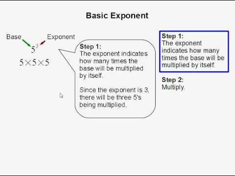 Basic Exponent