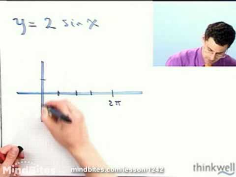 Pre-Calculus: Graph Sine, Cosine with Coefficients