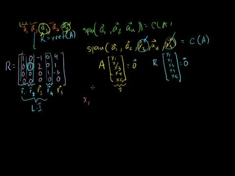 Showing that the candidate basis does span C(A)