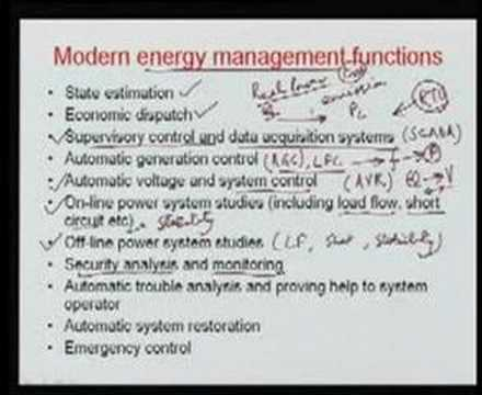 Module 1 Lecture 3 Power System Operations and Control