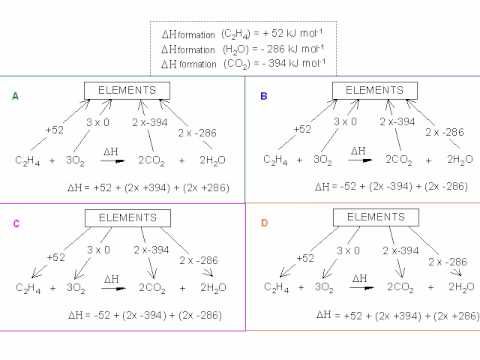 7. Hess Cycle Formation Questions