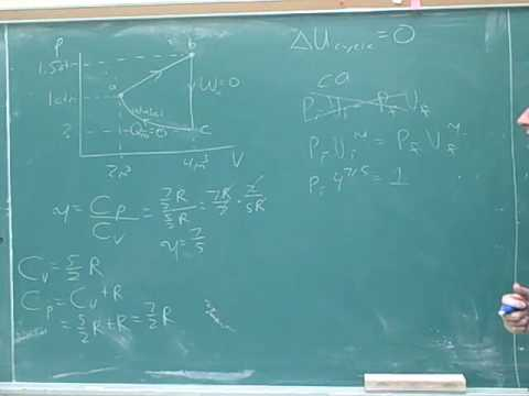 Physics: Thermodynamic processes (8)