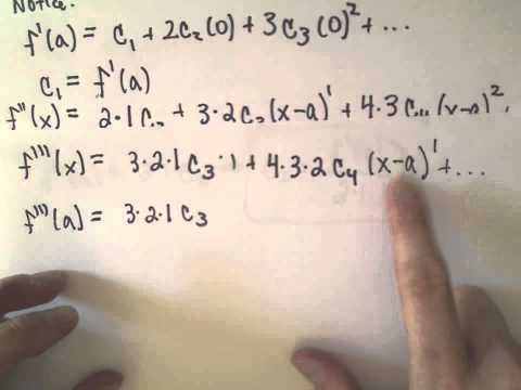 Taylor / Maclaurin Series Expansion - Proof of the Formula