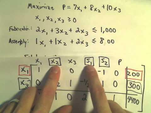 The Simplex Method - Finding a Maximum / Word Problem Example, Part 5 of 5