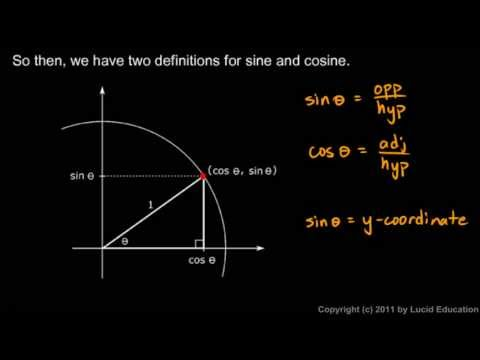 Algebra 2  11.08a - Sine and Cosine on the Unit Circle