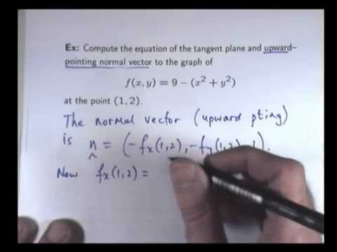 Tangent plane & normal vector example