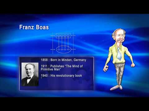 Top 100 Greatest Scientist in History For Kids(Preschool) - FRANZ BOAS
