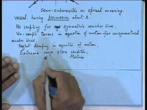 Mod-01 Lec-32 Mooring Systems (Contd...4)