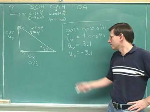 Physics: Vector components (43)