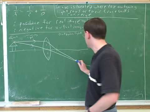 Physics: optics of lenses and mirrors (2)