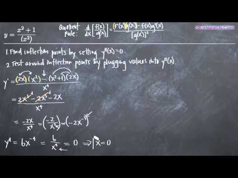 Concavity and Inflection Points Example 2