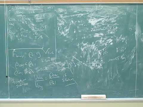 Fluids—pressure and buoyant force (9)