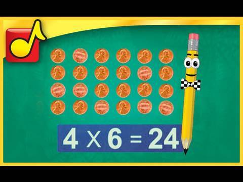Learn Math - What is Multiplication?
