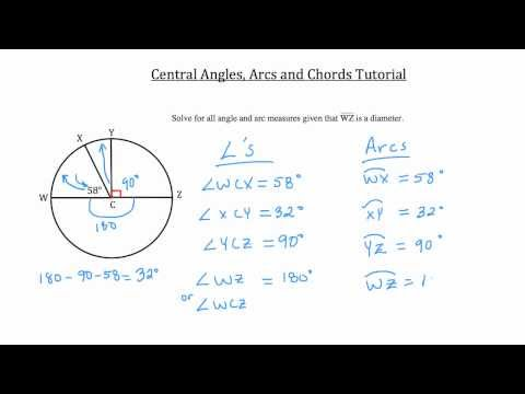 Central Angles, Arcs and Chords-Textbook Tactics