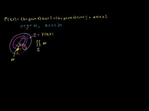 Example of calculating a surface integral part 1