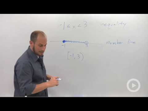 Solving a Three-part Linear Inequality