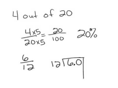 Write a percent