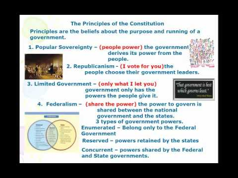 The Principles of the Constitution