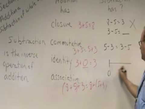 141 2.2.3 Addition Subtraction of Whole Numbers M2