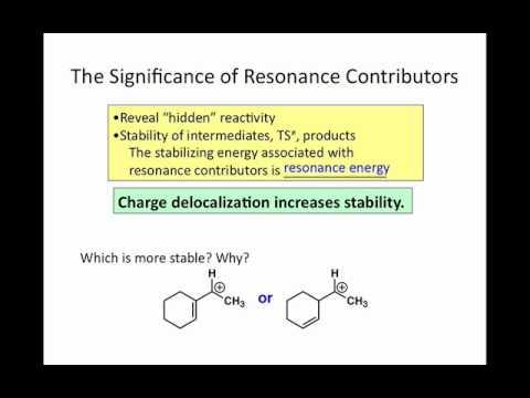 The Significance of Resonance Contributors