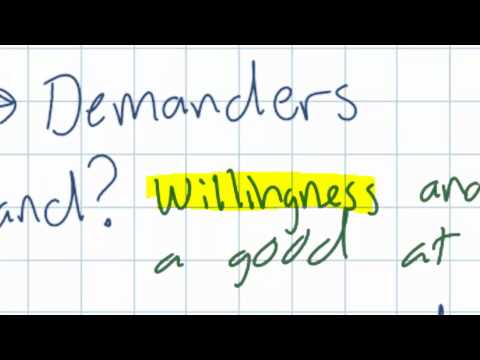 The Law of Demand - HD