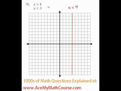 Graphing Systems of Inequalities - System #9