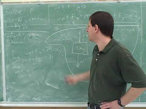 Physics: Using Newton's second law (4)