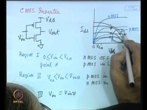 Mod-01 Lec-07 MOS Inverters - II